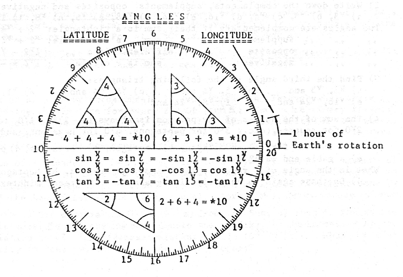 Full Circle Protractor Template View full version: feedback on